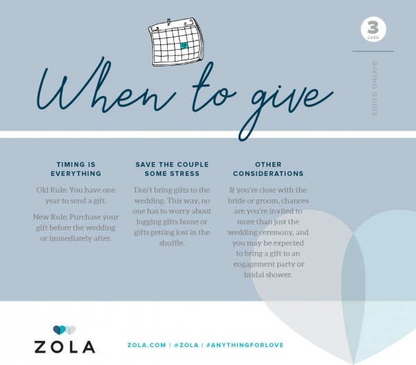 Zola Card 3 – When To Give