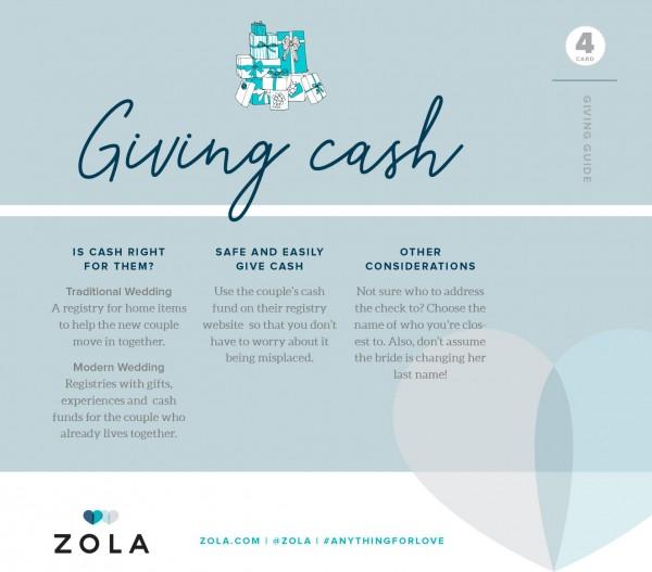 Zola Card 4 – Giving Cash